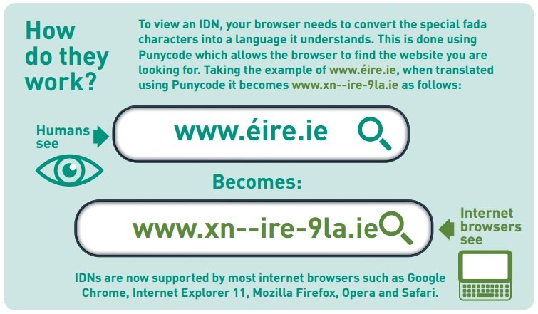 Gaeilge Irish Domain Names have arrived…